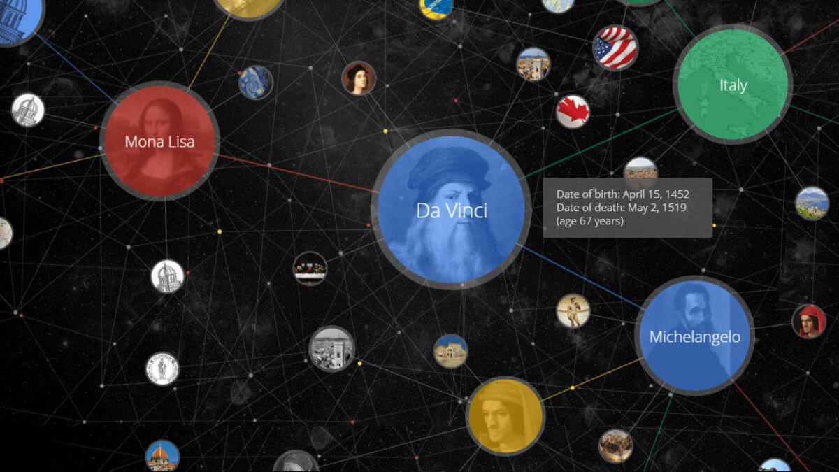 Google Knowledge Search