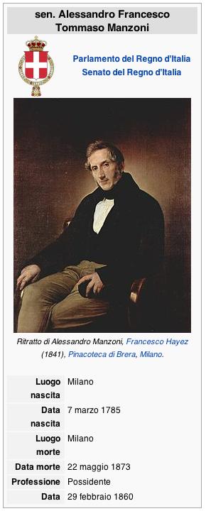 Il pannello InfoBox di Wikipedia